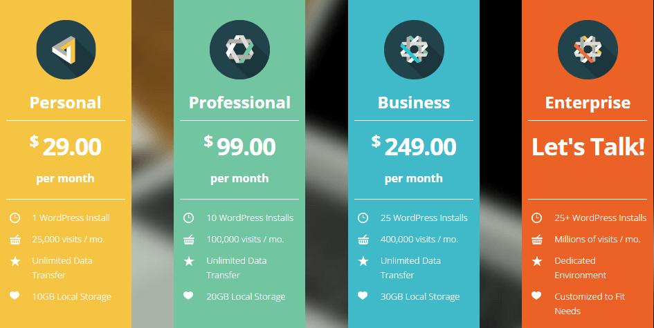 WPengine price plan