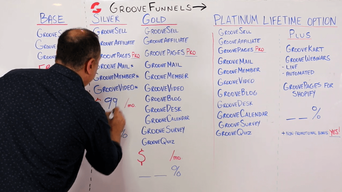GrooveFunnels what is to come